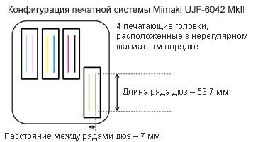 Описание: Печатная система Mimaki UJF-6042 MkII